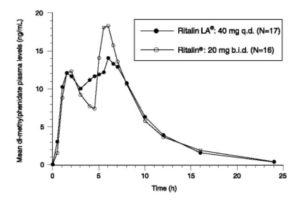 Ritaline LI - LP (2)